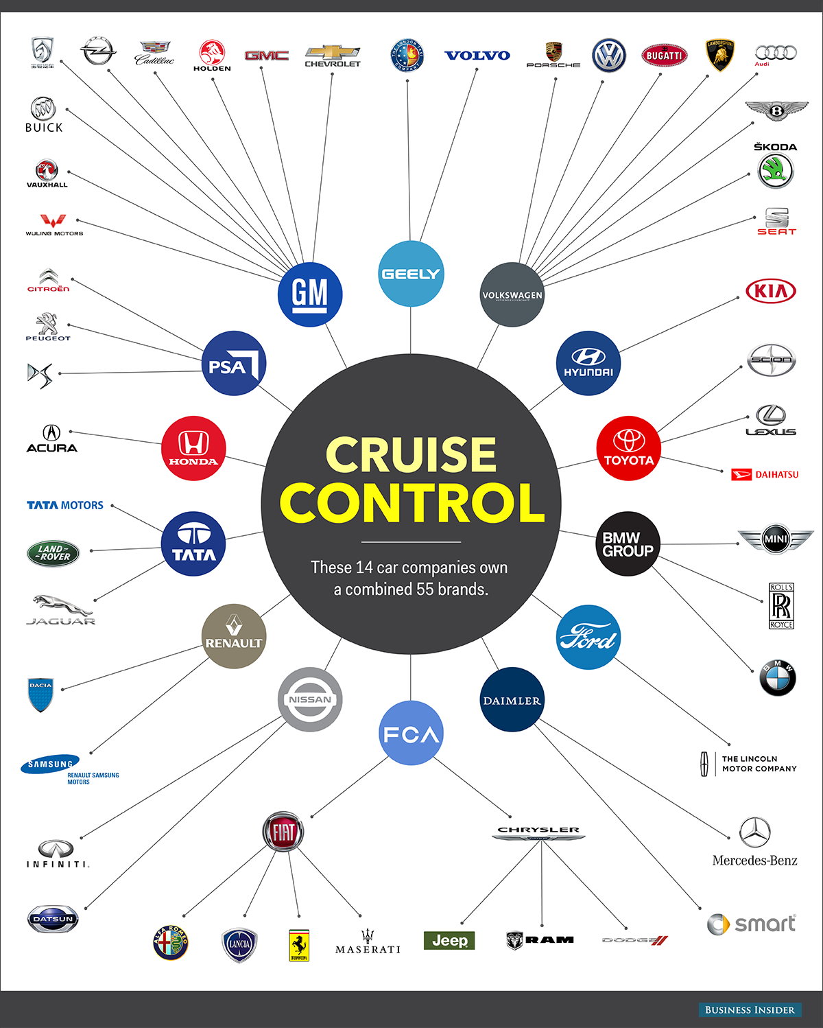 describe how gm has segmented the automobile market Automotive industry: general motors corporation (gm)  and sales resources to compete when the automobile market returned to normal.
