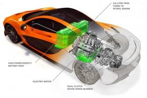 hybrid cars mclaren_p1_engine