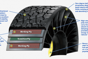 airless radial tire